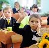 Школы в Глазове